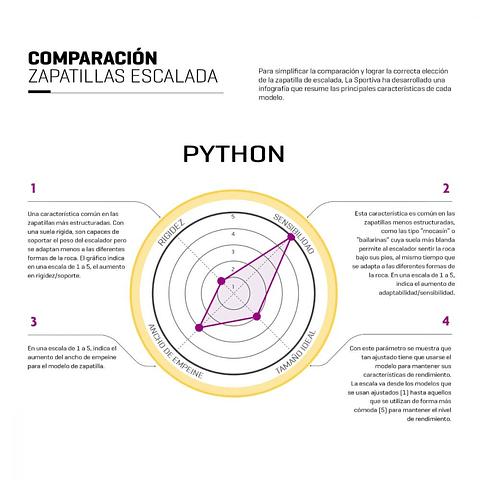 ZAPATILLA ESCALADA PYTHON
