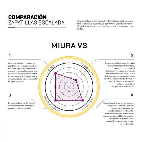 ZAPATILLA ESCALADA MIURA VS