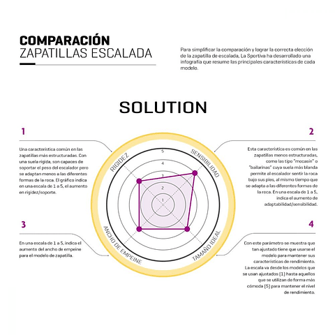 ZAPATILLA ESCALADA SOLUTION