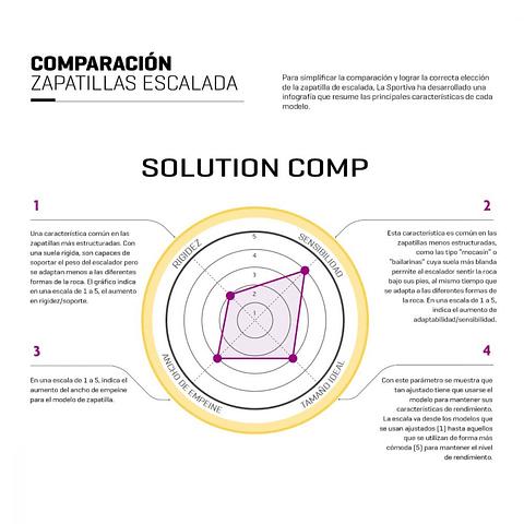 ZAPATILLA ESCALADA SOLUTION COMP MUJER