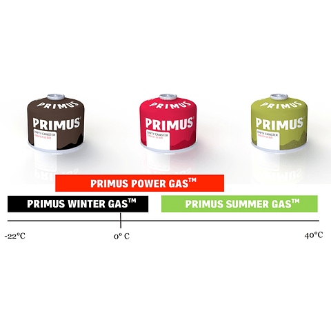 GAS PRIMUS POWER GAS