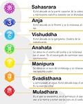 Refill Bolitas 7 chakras