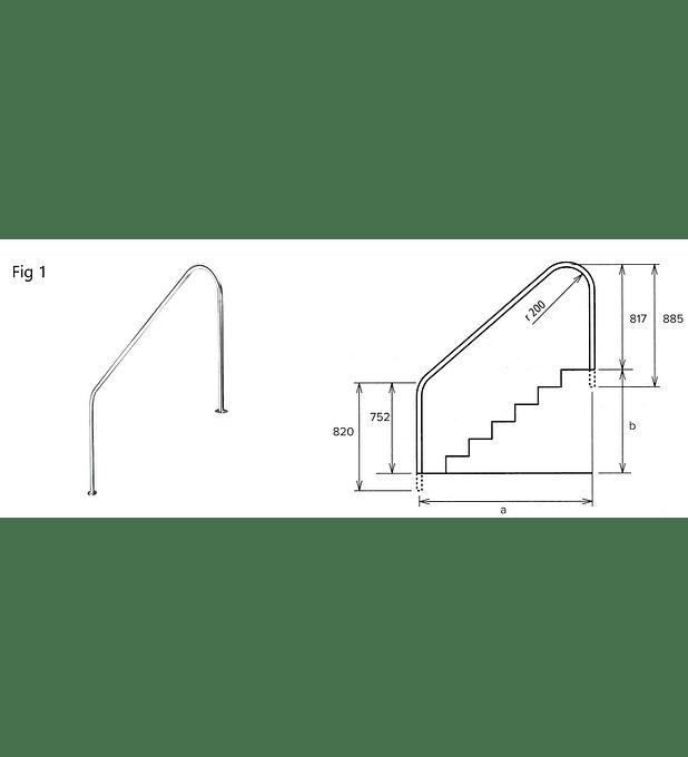 Corrimões de escada