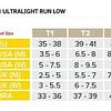 Calcetín Run Low v3  Ultralight Compressport