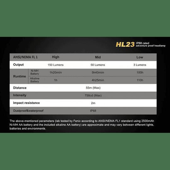 Linterna HL23 Fenix - 150 lúmenes