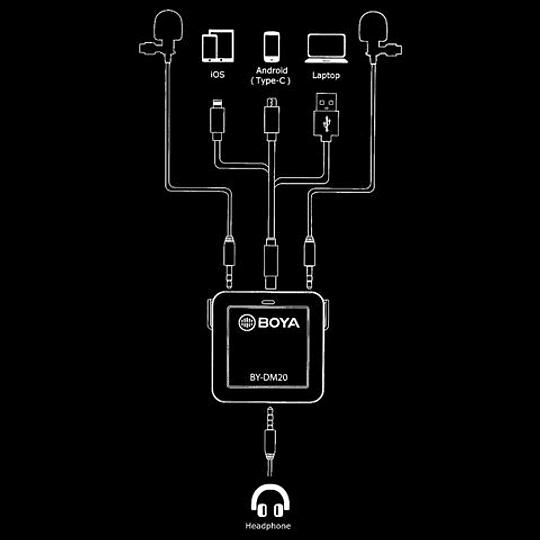 BOYA BY-DM20 Kit de 2 Micrófonos Lavalier para Smartphone - Image 8