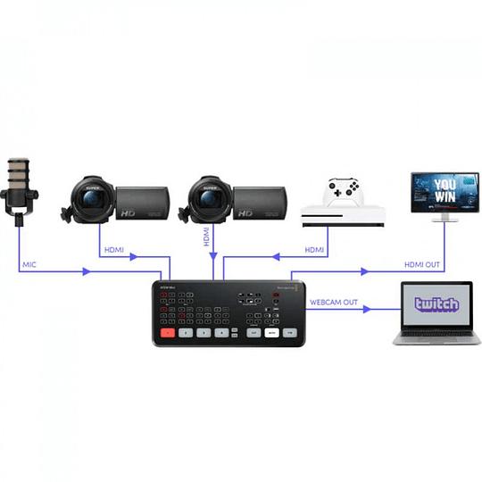 Blackmagic Design ATEM Mini HDMI Live Stream Switcher - Image 4