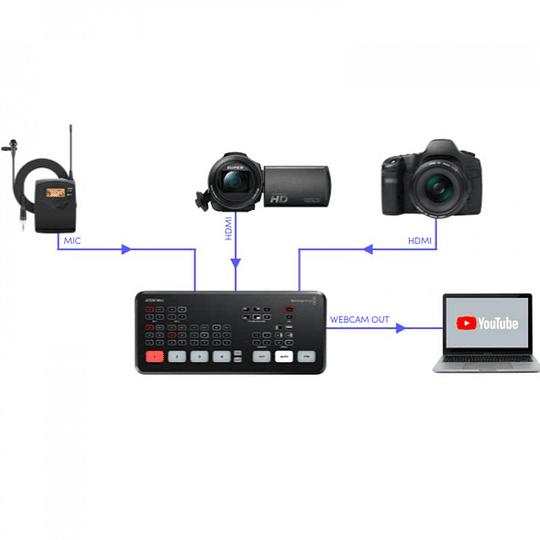 Blackmagic Design ATEM Mini HDMI Live Stream Switcher - Image 5