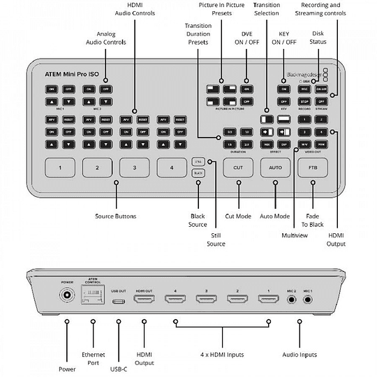 Blackmagic Design ATEM Mini Pro ISO HDMI Live Stream Switcher - Image 5
