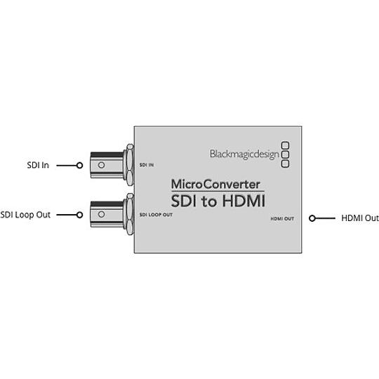 Blackmagic Design CONVCMIC/SH Micro Converter SDI a HDMI - Image 7