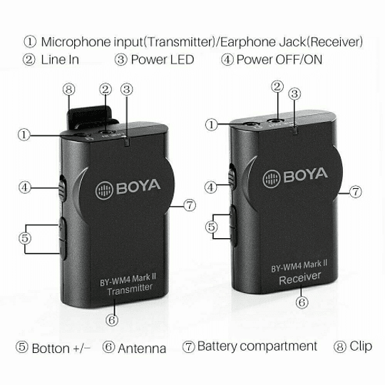 BOYA BY-WM4 MK II Micrófono Lavalier Wireless para Smartphone y Cámaras DSLR - Image 4
