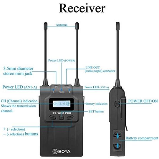 BOYA BY-RX8 Pro Receptor para Micrófonos Inalámbricos - Image 3