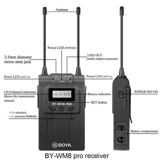 BOYA BY-WM8 Pro-K1 Sistema Micrófono Inalámbrico UHF (Transmisor-Receptor) - Image 7