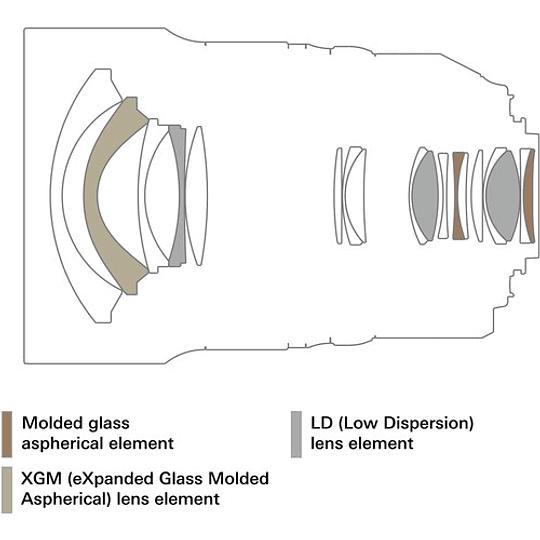 Tamron SP 15-30mm f/2.8 Di VC USD G2 Lente para Nikon - Image 8