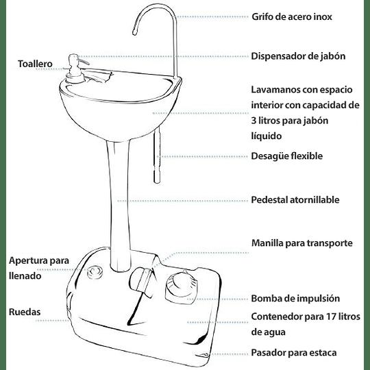 Kit Lavamanos Portátil + Estanque 24L ViveCampers