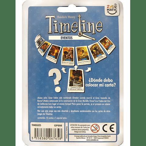 Timeline Eventos Eco- Juegos de Mesa - Español