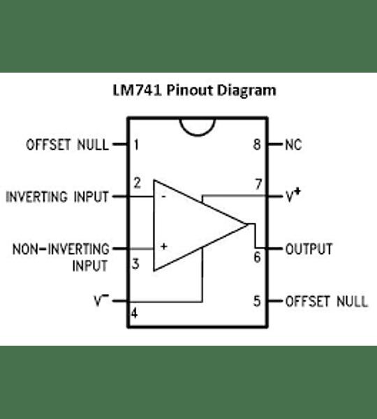 LM741