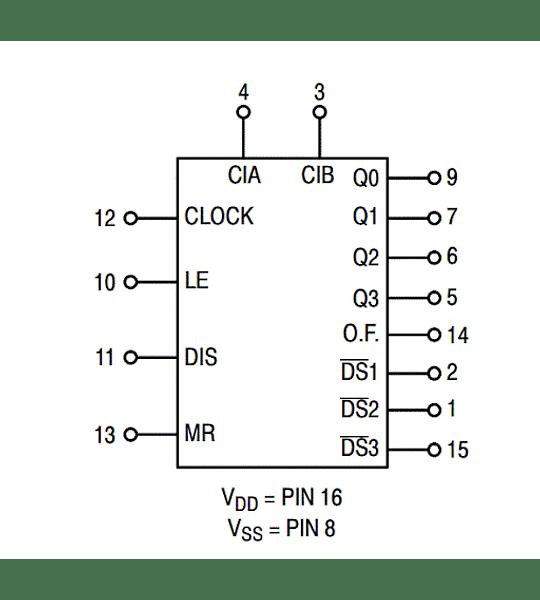 CD4553 CMOS Contador BCD 3 digitos