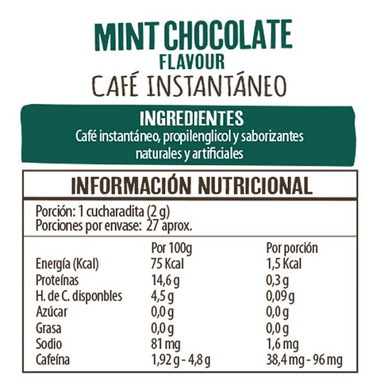 Cafe Mint Chocolate